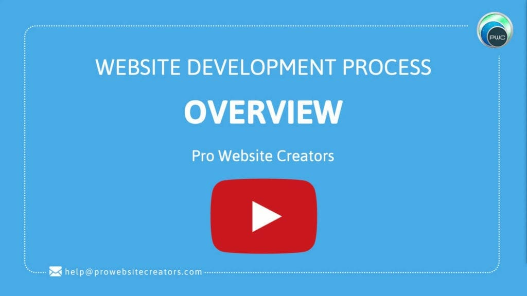 Pro Website Creators Website Development Process Overview with play button